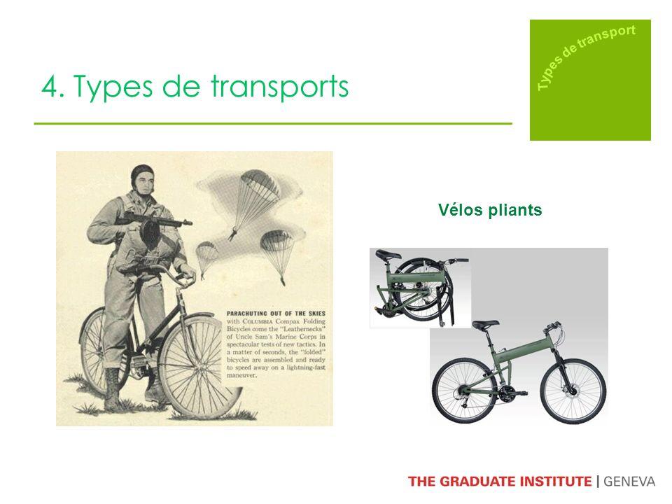 4. Types de transports Vélos pliants
