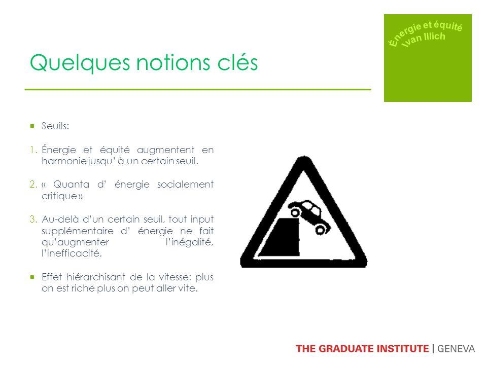 Quelques notions clés Seuils: 1.Énergie et équité augmentent en harmonie jusqu à un certain seuil.