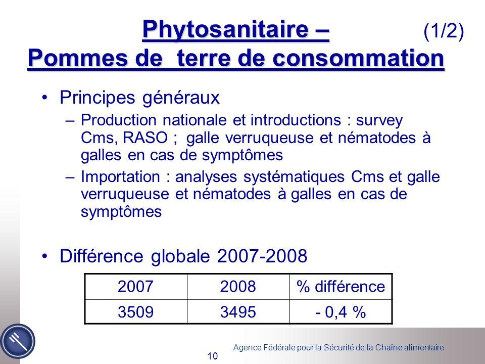 Agence Fédérale pour la Sécurité de la Chaîne alimentaire 10 Phytosanitaire – Pommes de terre de consommation Principes généraux –Production nationale