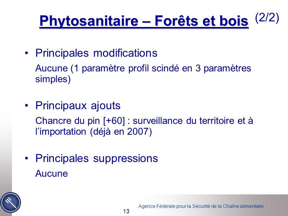 Agence Fédérale pour la Sécurité de la Chaîne alimentaire 13 Phytosanitaire – Forêts et bois Principales modifications Aucune (1 paramètre profil scin