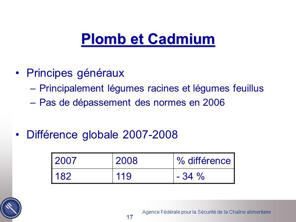 Agence Fédérale pour la Sécurité de la Chaîne alimentaire 17 Plomb et Cadmium Principes généraux –Principalement légumes racines et légumes feuillus –