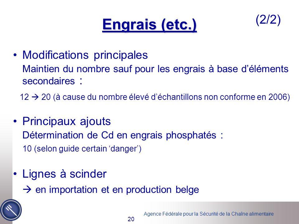 Agence Fédérale pour la Sécurité de la Chaîne alimentaire 20 Engrais (etc.) Modifications principales Maintien du nombre sauf pour les engrais à base