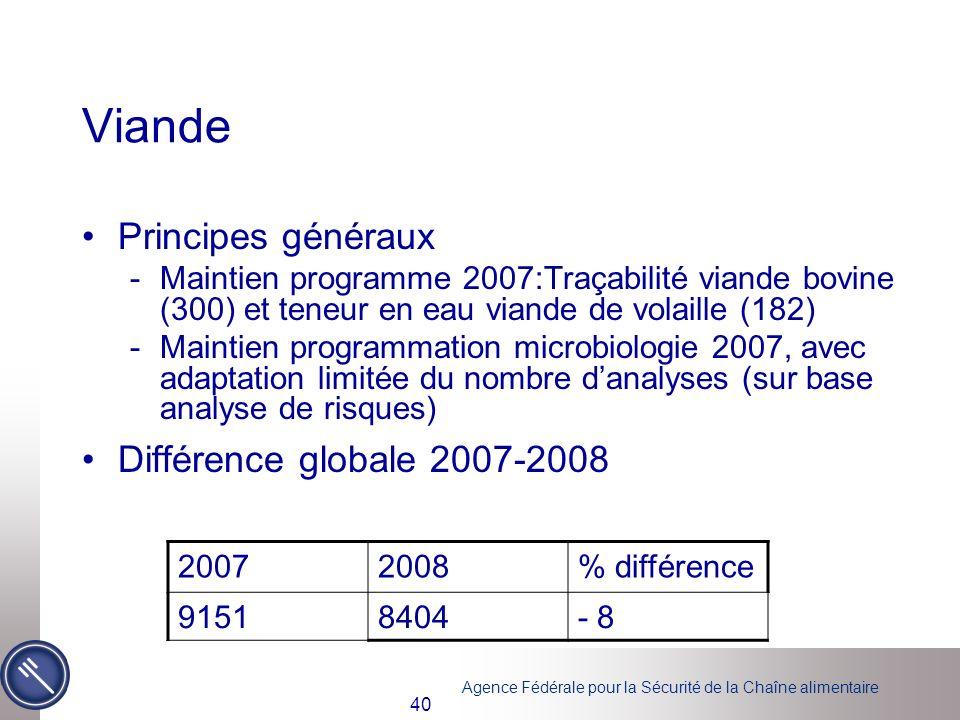 Agence Fédérale pour la Sécurité de la Chaîne alimentaire 40 Viande Principes généraux -Maintien programme 2007:Traçabilité viande bovine (300) et ten