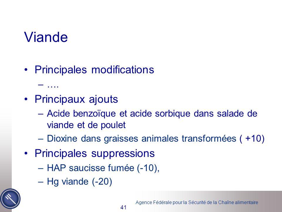 Agence Fédérale pour la Sécurité de la Chaîne alimentaire 41 Viande Principales modifications –…. Principaux ajouts –Acide benzoïque et acide sorbique
