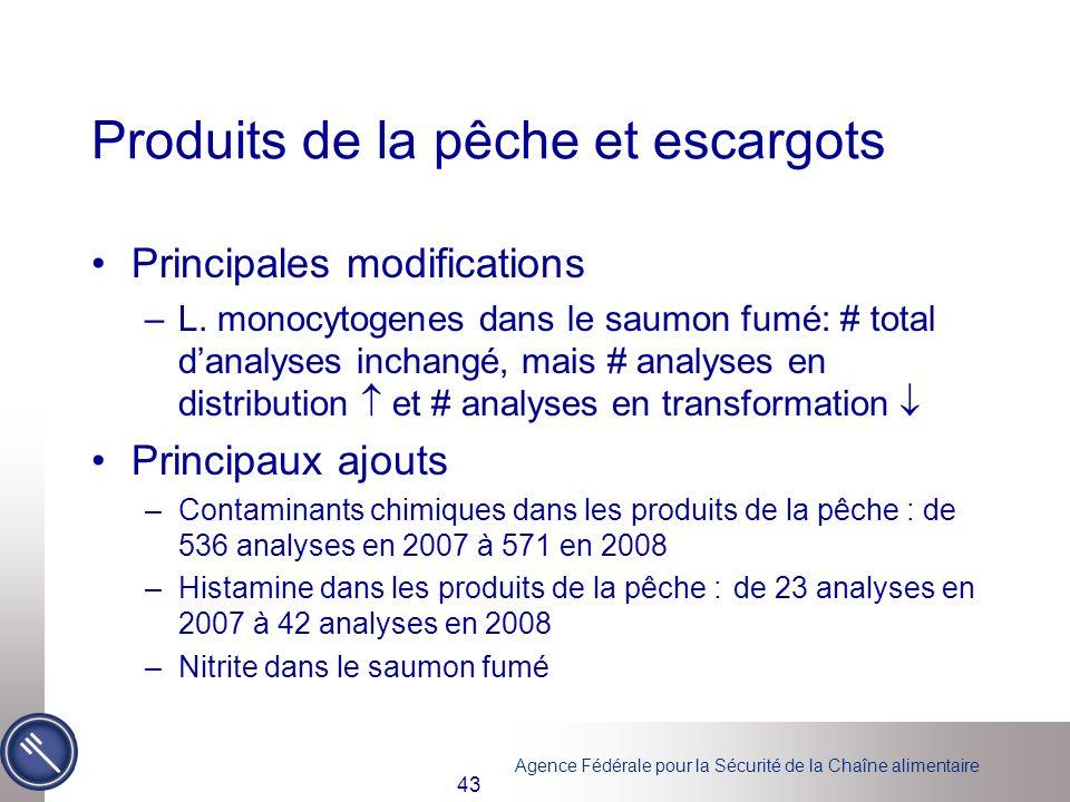 Agence Fédérale pour la Sécurité de la Chaîne alimentaire 43 Produits de la pêche et escargots Principales modifications –L. monocytogenes dans le sau