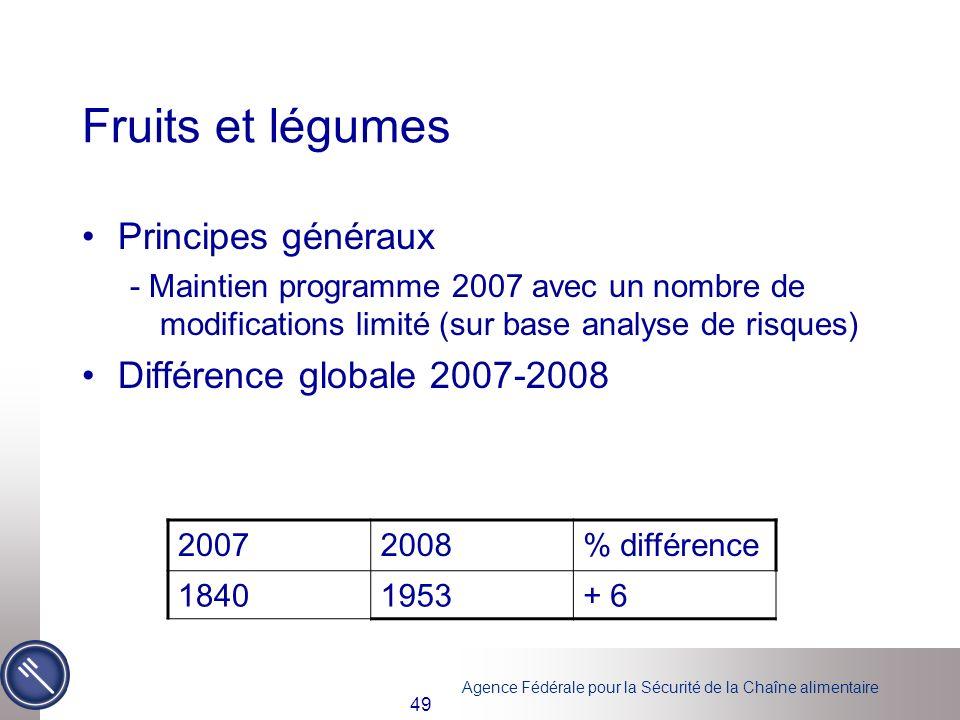 Agence Fédérale pour la Sécurité de la Chaîne alimentaire 49 Fruits et légumes Principes généraux - Maintien programme 2007 avec un nombre de modifica