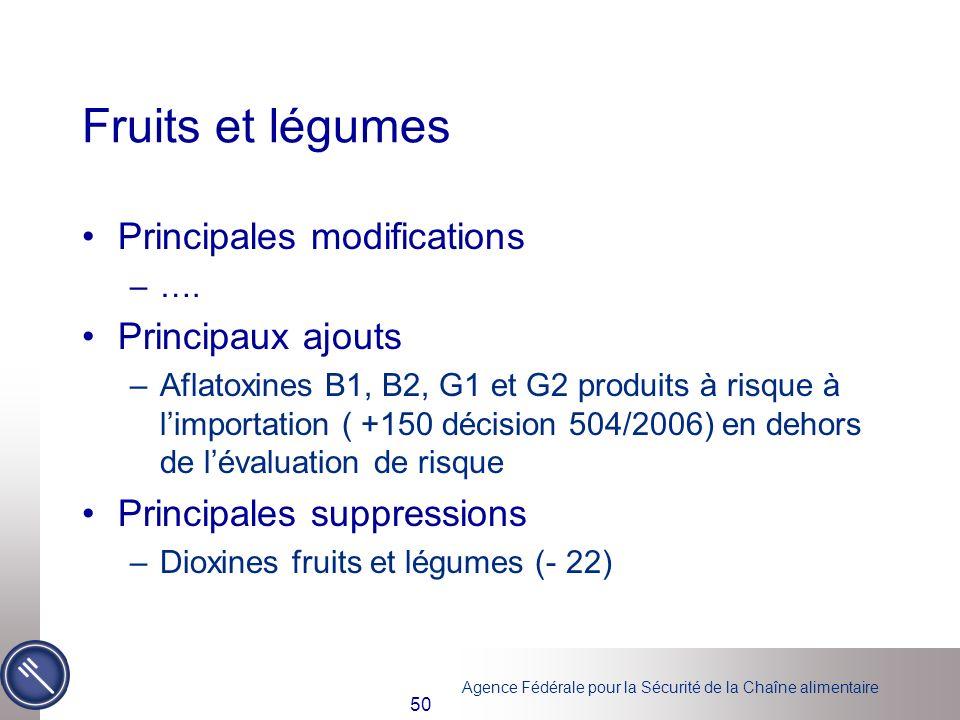 Agence Fédérale pour la Sécurité de la Chaîne alimentaire 50 Fruits et légumes Principales modifications –…. Principaux ajouts –Aflatoxines B1, B2, G1