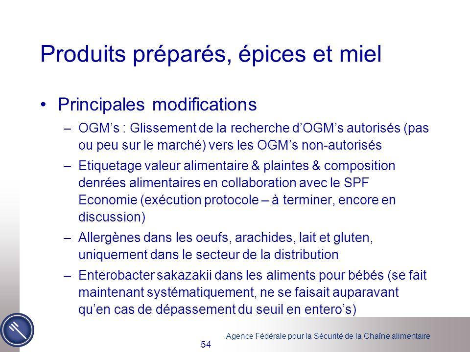 Agence Fédérale pour la Sécurité de la Chaîne alimentaire 54 Produits préparés, épices et miel Principales modifications –OGMs : Glissement de la rech