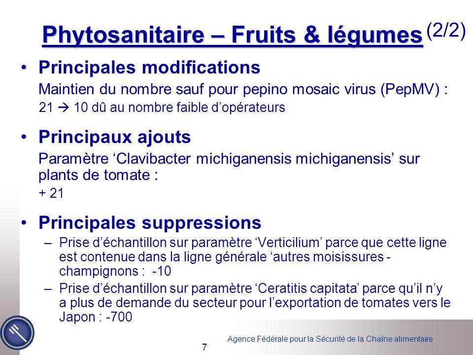 Agence Fédérale pour la Sécurité de la Chaîne alimentaire 8 Phytosanitaire – Plants de pommes de terre Principes généraux –Production nationale : analyses systématiques de Cms, RASO ; galle verruqueuse et nématodes à galles en cas de symptômes –Introduction : survey Cms, RASO ; galle verruqueuse et nématodes à galles en cas de symptômes Différence globale 2007-2008 20072008% différence 83687638- 9 % (1/2)