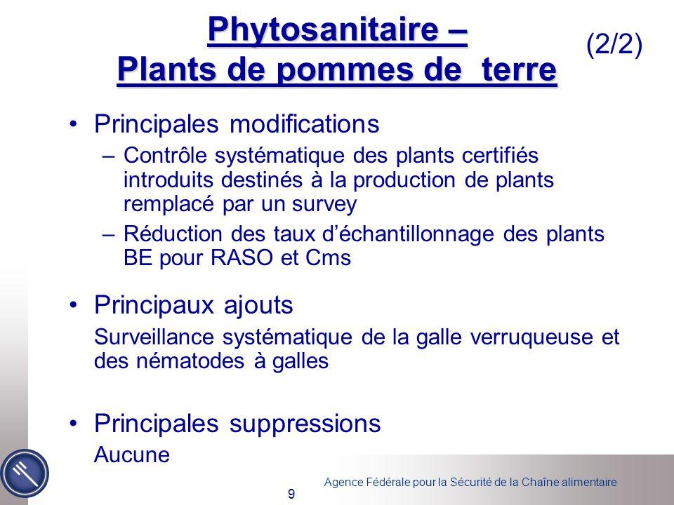 Agence Fédérale pour la Sécurité de la Chaîne alimentaire 50 Fruits et légumes Principales modifications –….