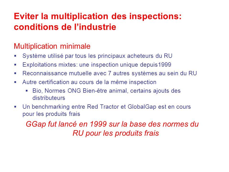 Eviter la multiplication des inspections: conditions de lindustrie Multiplication minimale Système utilisé par tous les principaux acheteurs du RU Exp
