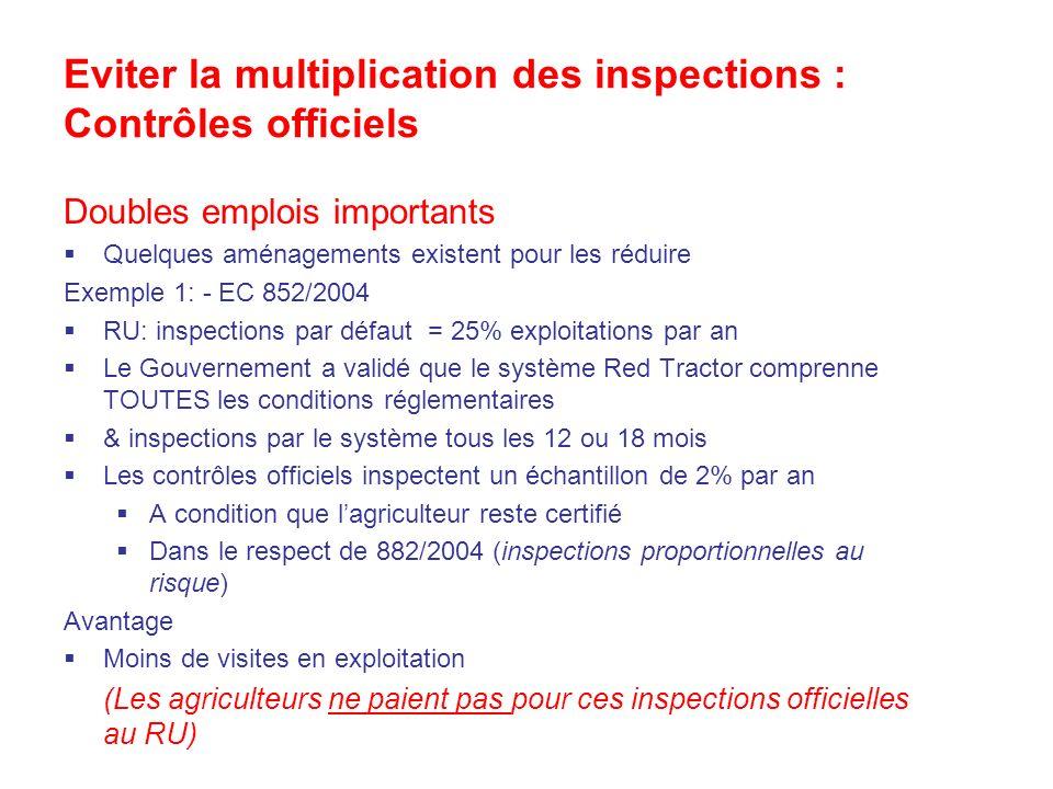 Eviter la multiplication des inspections : Contrôles officiels Doubles emplois importants Quelques aménagements existent pour les réduire Exemple 1: -