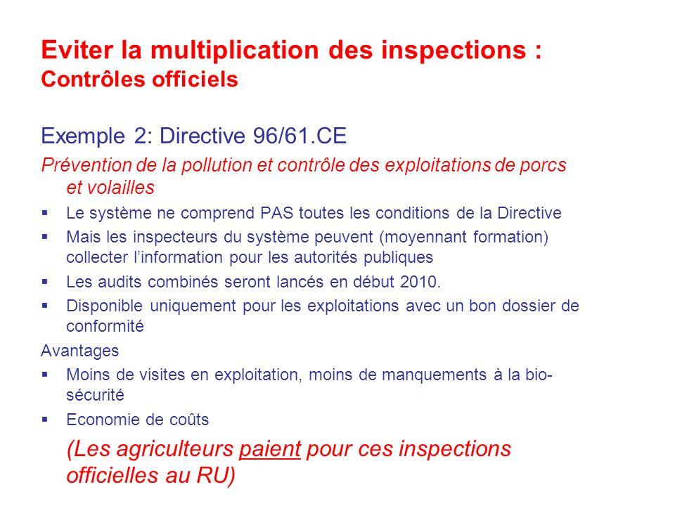 Eviter la multiplication des inspections : Contrôles officiels Exemple 2: Directive 96/61.CE Prévention de la pollution et contrôle des exploitations