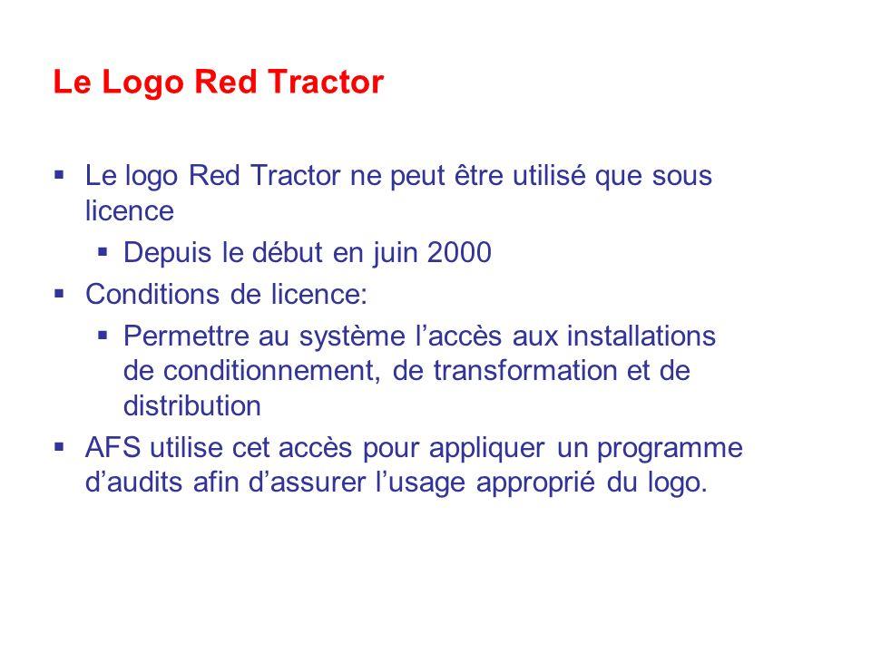 Le Logo Red Tractor Le logo Red Tractor ne peut être utilisé que sous licence Depuis le début en juin 2000 Conditions de licence: Permettre au système laccès aux installations de conditionnement, de transformation et de distribution AFS utilise cet accès pour appliquer un programme daudits afin dassurer lusage approprié du logo.