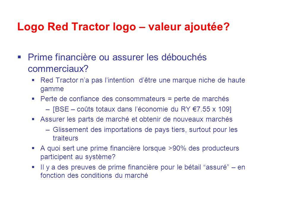 Logo Red Tractor logo – valeur ajoutée? Prime financière ou assurer les débouchés commerciaux? Red Tractor na pas lintention dêtre une marque niche de