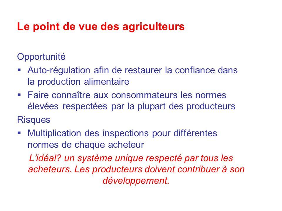 Le point de vue des agriculteurs Opportunité Auto-régulation afin de restaurer la confiance dans la production alimentaire Faire connaître aux consommateurs les normes élevées respectées par la plupart des producteurs Risques Multiplication des inspections pour différentes normes de chaque acheteur Lidéal.