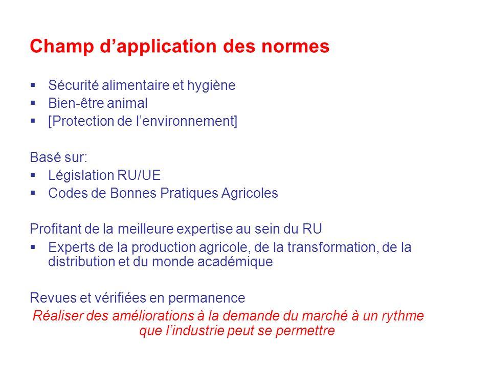 Champ dapplication des normes Sécurité alimentaire et hygiène Bien-être animal [Protection de lenvironnement] Basé sur: Législation RU/UE Codes de Bon