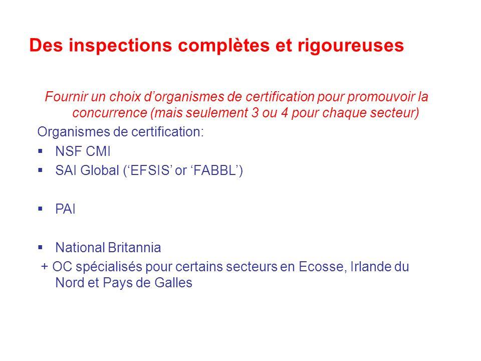 Des inspections complètes et rigoureuses Fournir un choix dorganismes de certification pour promouvoir la concurrence (mais seulement 3 ou 4 pour chaq
