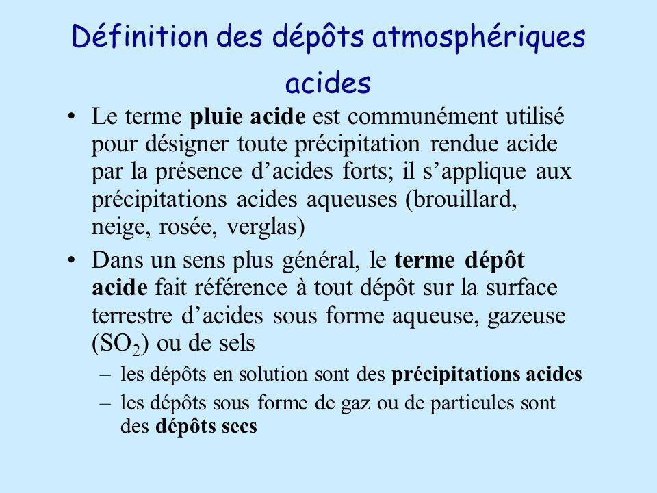 Définition des dépôts atmosphériques acides Le terme pluie acide est communément utilisé pour désigner toute précipitation rendue acide par la présence dacides forts; il sapplique aux précipitations acides aqueuses (brouillard, neige, rosée, verglas) Dans un sens plus général, le terme dépôt acide fait référence à tout dépôt sur la surface terrestre dacides sous forme aqueuse, gazeuse (SO 2 ) ou de sels –les dépôts en solution sont des précipitations acides –les dépôts sous forme de gaz ou de particules sont des dépôts secs