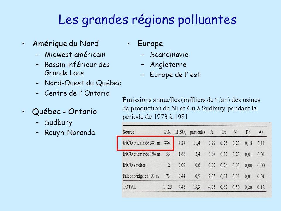 Les grandes régions polluantes Amérique du Nord –Midwest américain –Bassin inférieur des Grands Lacs –Nord-Ouest du Québec –Centre de l Ontario Europe –Scandinavie –Angleterre –Europe de l est Québec - Ontario –Sudbury –Rouyn-Noranda Émissions annuelles (milliers de t /an) des usines de production de Ni et Cu à Sudbury pendant la période de 1973 à 1981