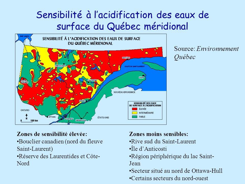 Sensibilité à lacidification des eaux de surface du Québec méridional Source: Environnement Québec Zones de sensibilité élevée: Bouclier canadien (nord du fleuve Saint-Laurent) Réserve des Laurentides et Côte- Nord Zones moins sensibles: Rive sud du Saint-Laurent Île dAnticosti Région périphérique du lac Saint- Jean Secteur situé au nord de Ottawa-Hull Certains secteurs du nord-ouest