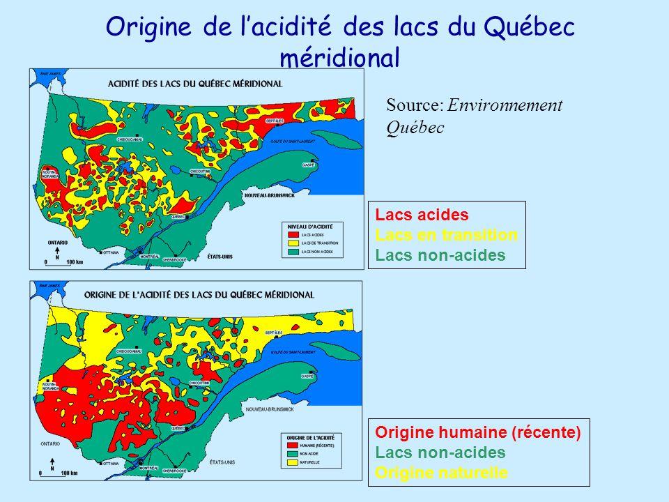 Origine de lacidité des lacs du Québec méridional Source: Environnement Québec Origine humaine (récente) Lacs non-acides Origine naturelle Lacs acides Lacs en transition Lacs non-acides