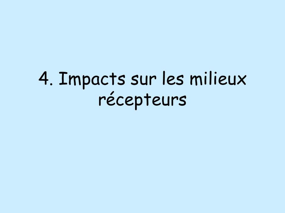 4. Impacts sur les milieux récepteurs
