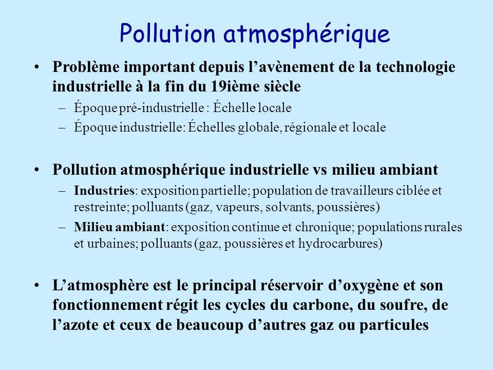 pH dune eau de pluie En réalité, le pH de leau de pluie pure nest pas seulement controlé par la dissociation du CO 2 dissous mais également par la présence dacides dorigine naturelle – En absence de bases (NH 3, CaCO 3 ), le pH de leau de pluie naturelle varie entre 5,3 (exceptionnellement 4,6) et 5,6 dans les régions éloignées de toute source anthropique de pollution.