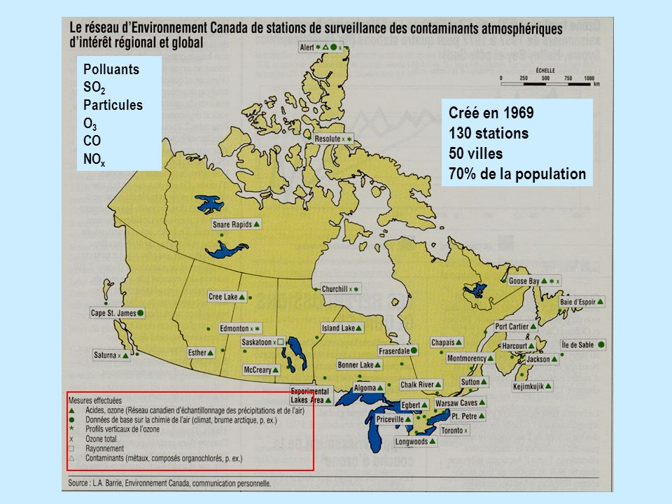 Créé en 1969 130 stations 50 villes 70% de la population Polluants SO 2 Particules O 3 CO NO x