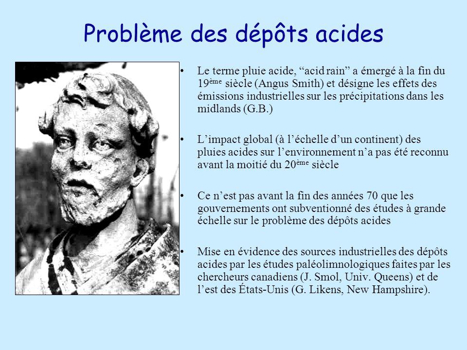 2. Origine des dépôts acides