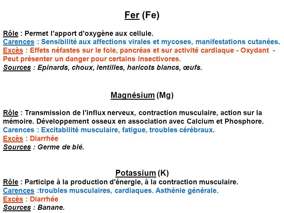 Fer (Fe) Rôle : Permet l'apport d'oxygène aux cellule. Carences : Sensibilité aux affections virales et mycoses, manifestations cutanées. Excès : Effe