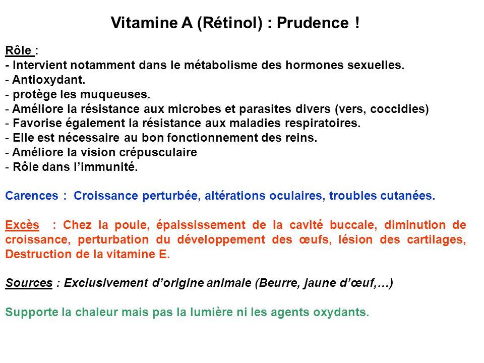 Vitamine A (Rétinol) : Prudence ! Rôle : - Intervient notamment dans le métabolisme des hormones sexuelles. - Antioxydant. - protège les muqueuses. -
