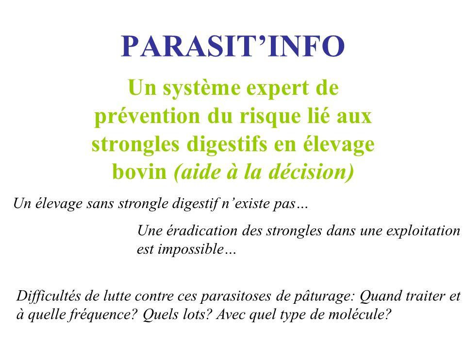 PARASITINFO Un système expert de prévention du risque lié aux strongles digestifs en élevage bovin (aide à la décision) Un élevage sans strongle diges