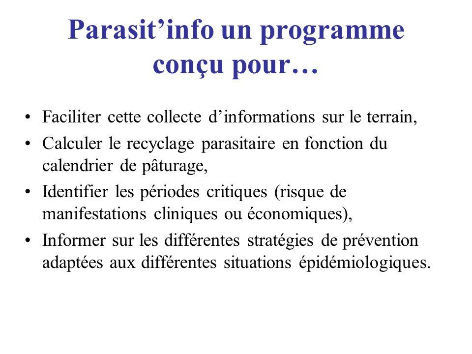 Parasitinfo un programme conçu pour… Faciliter cette collecte dinformations sur le terrain, Calculer le recyclage parasitaire en fonction du calendrie