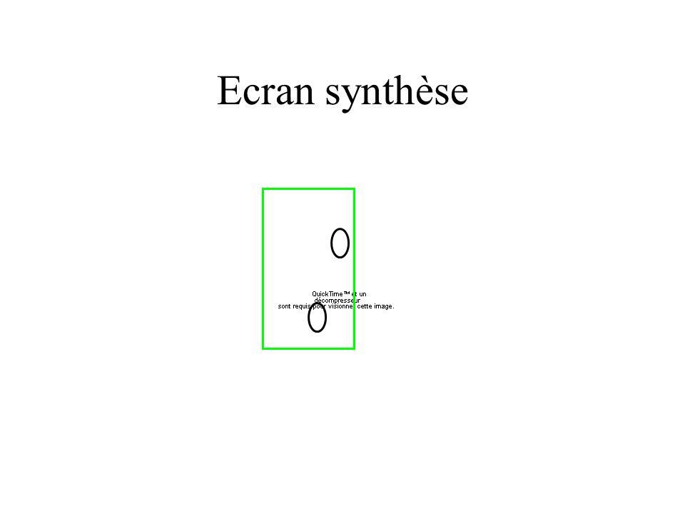 Ecran synthèse