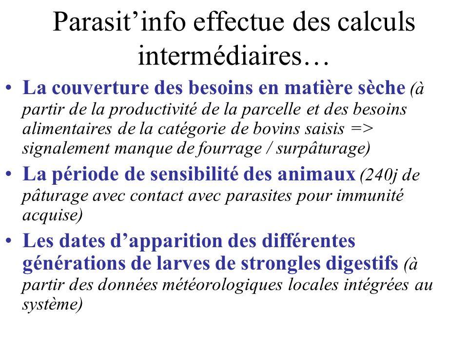 Parasitinfo effectue des calculs intermédiaires… La couverture des besoins en matière sèche (à partir de la productivité de la parcelle et des besoins