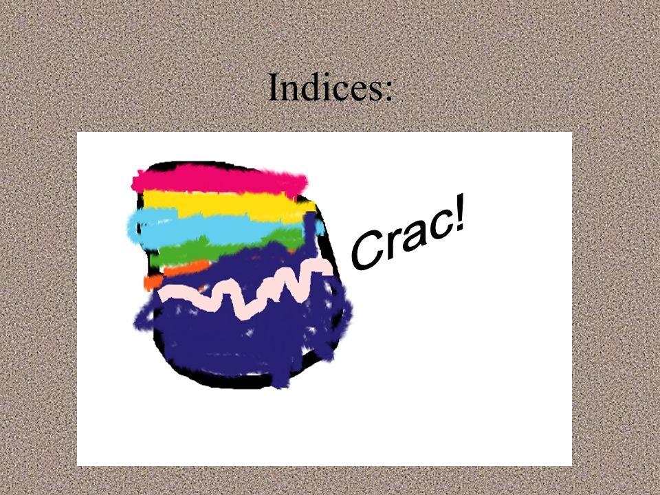 Indices: