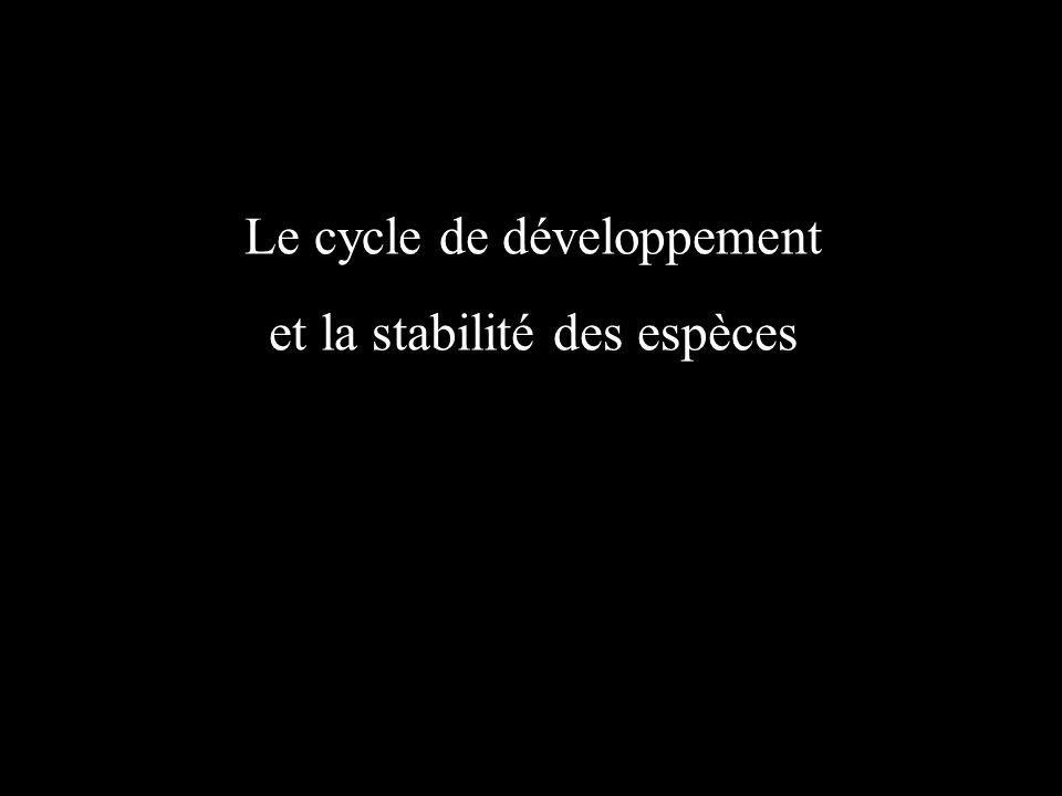 Le cycle de développement Le cycle de vie (ou cycle de développement ) est la période de temps pendant laquelle se déroule la vie complète d un organisme vivant par reproduction.