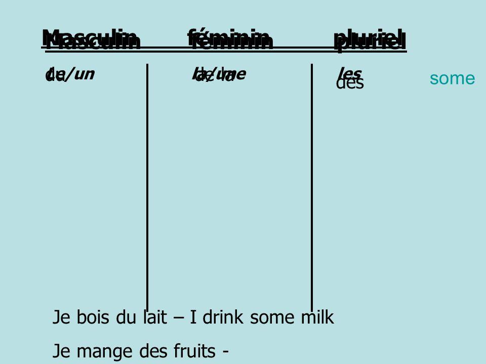 Masculinfémininpluriel Le/unla/uneles dude la des some Masculinfémininpluriel Je bois du lait – I drink some milk Je mange des fruits -