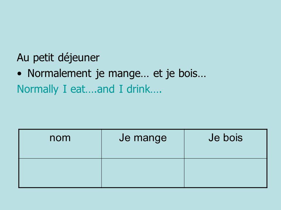 Au petit déjeuner Normalement je mange… et je bois… Normally I eat….and I drink…. nomJe mangeJe bois