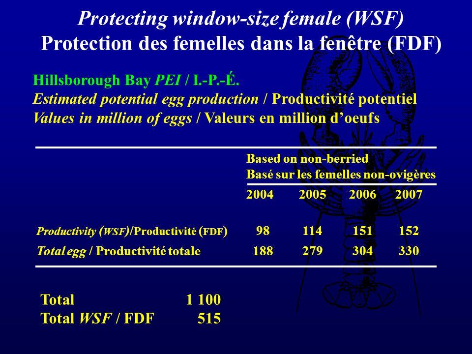 Protecting window-size female (WSF) Protection des femelles dans la fenêtre (FDF) Hillsborough Bay PEI / I.-P.-É. Estimated potential egg production /