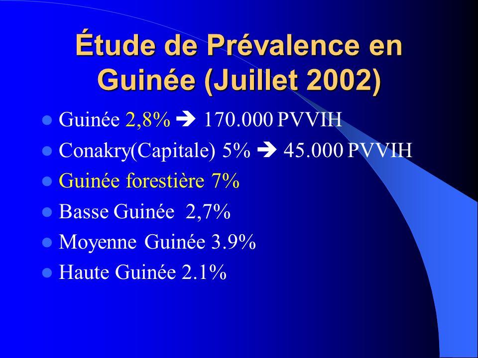 Étude de Prévalence en Guinée (Juillet 2002) Guinée 2,8% 170.000 PVVIH Conakry(Capitale) 5% 45.000 PVVIH Guinée forestière 7% Basse Guinée 2,7% Moyenn