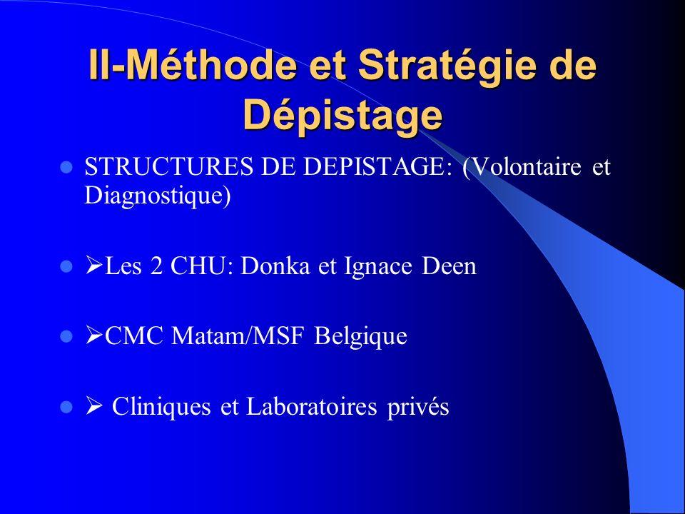 II-Méthode et Stratégie de Dépistage STRUCTURES DE DEPISTAGE: (Volontaire et Diagnostique) Les 2 CHU: Donka et Ignace Deen CMC Matam/MSF Belgique Clin