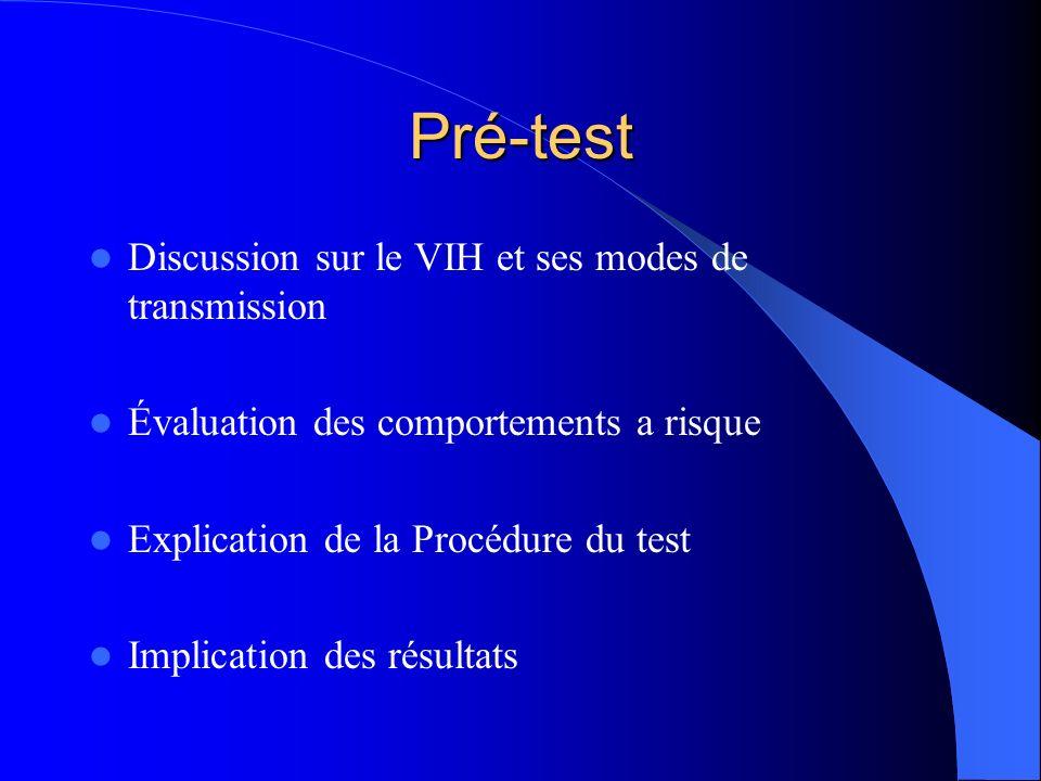 Pré-test Discussion sur le VIH et ses modes de transmission Évaluation des comportements a risque Explication de la Procédure du test Implication des