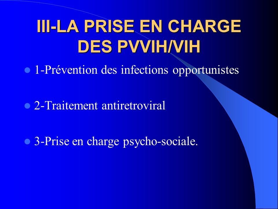 III-LA PRISE EN CHARGE DES PVVIH/VIH 1-Prévention des infections opportunistes 2-Traitement antiretroviral 3-Prise en charge psycho-sociale.