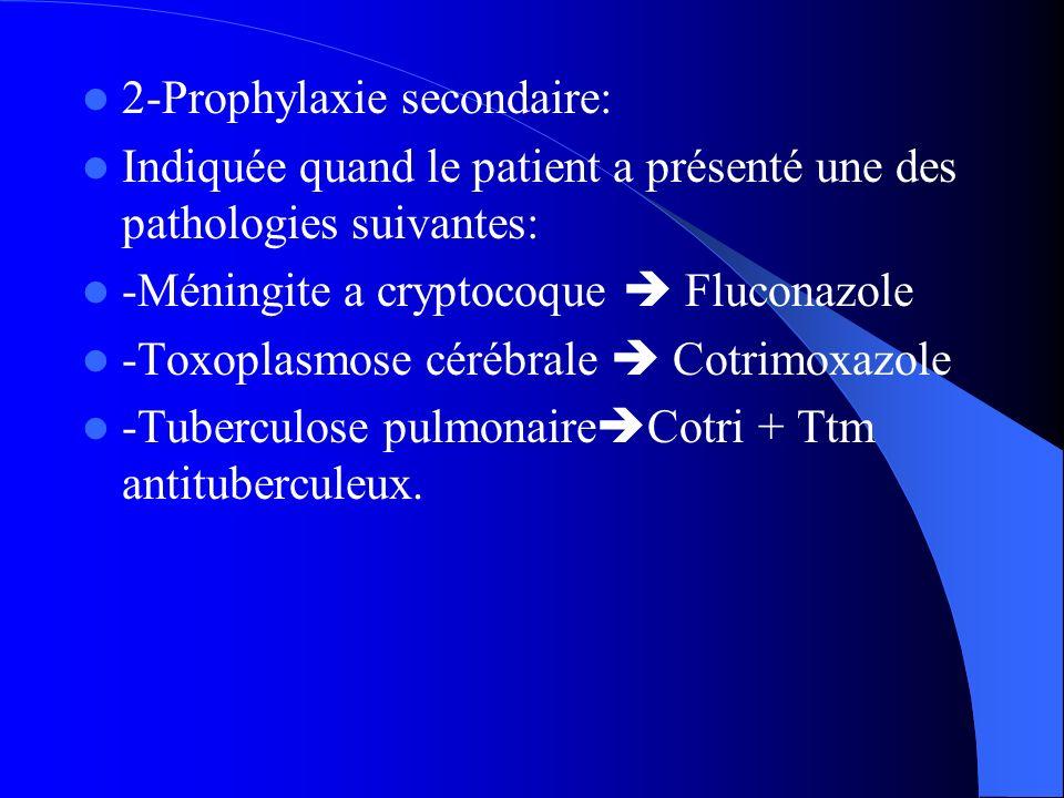 2-Prophylaxie secondaire: Indiquée quand le patient a présenté une des pathologies suivantes: -Méningite a cryptocoque Fluconazole -Toxoplasmose céréb