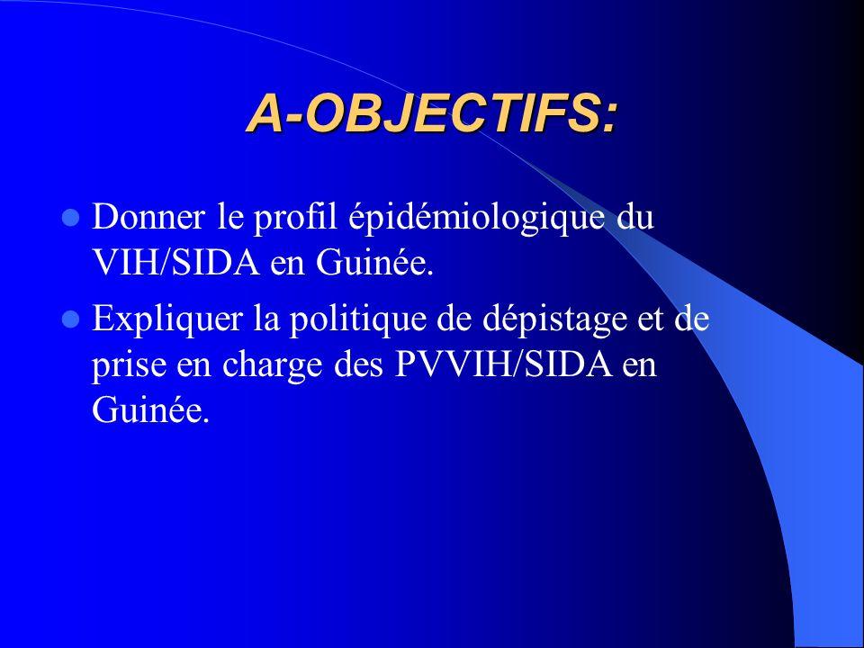 A-OBJECTIFS: Donner le profil épidémiologique du VIH/SIDA en Guinée. Expliquer la politique de dépistage et de prise en charge des PVVIH/SIDA en Guiné