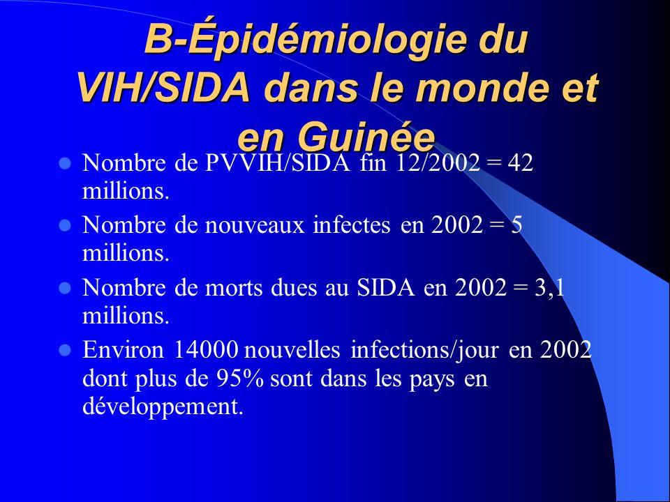 B-Épidémiologie du VIH/SIDA dans le monde et en Guinée Nombre de PVVIH/SIDA fin 12/2002 = 42 millions. Nombre de nouveaux infectes en 2002 = 5 million