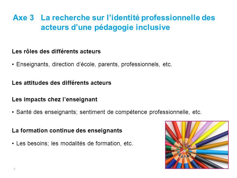 Les rôles des différents acteurs Enseignants, direction décole, parents, professionnels, etc.