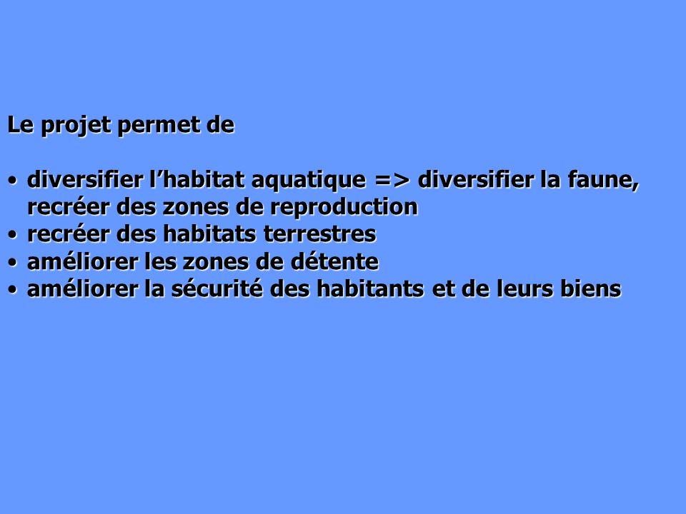 Le projet permet de diversifier lhabitat aquatique => diversifier la faune, recréer des zones de reproductiondiversifier lhabitat aquatique => diversi
